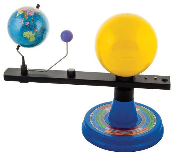 The Sun, Earth and The Moon Oribter Model